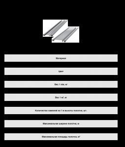 Рольставни из стальных профилей DoorHan