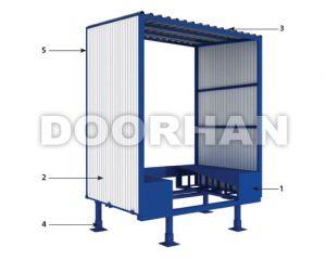 Перегрузочные тамбуры DoorHan стандартной серии